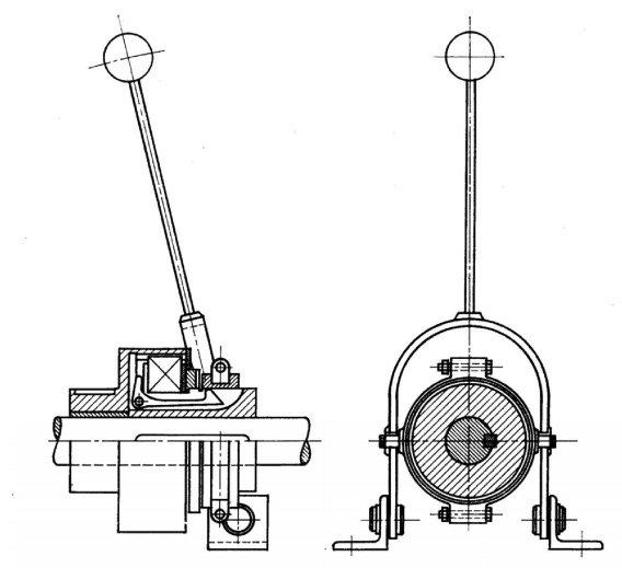 mekanik kumandalı kavramaların elle kumandası