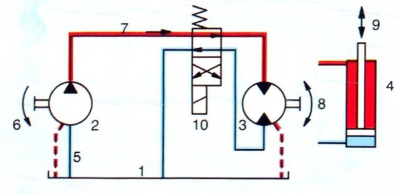 açık hidrolik devre tasarımı