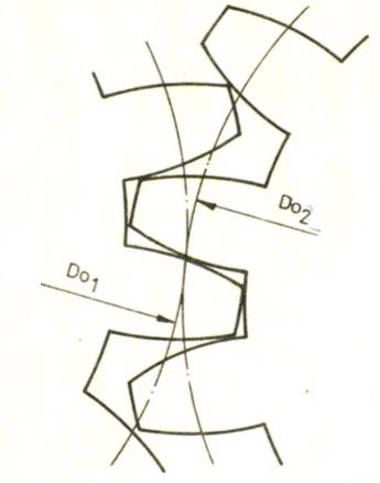 dişli terimleri bölüm dairesi çapı