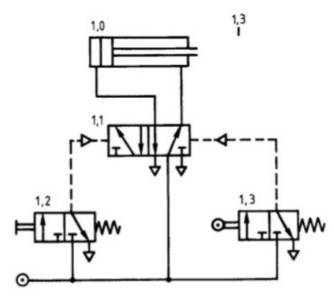 Pnömatik devre şeması